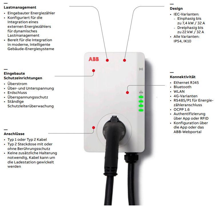 Wallbox für gehobene Ansprüche: ABB Terra AC mit KfW-Förderung