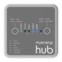 myenergi Zappi Hub sofort lieferbar